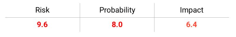 file inclusion risk probability impact graphic