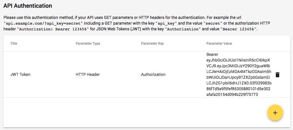 Crashtest Security Suite API Authentication
