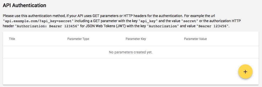 Crashtest Security Suite Configuring Authentication