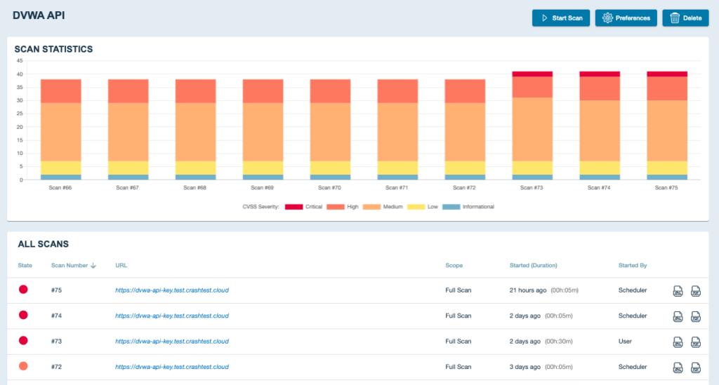 Crashtest Security Suite Project Overview