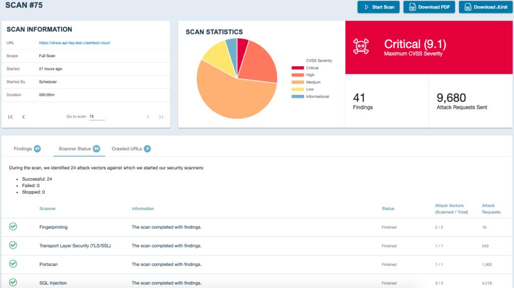 Crashtest Security Suite Scanner Status