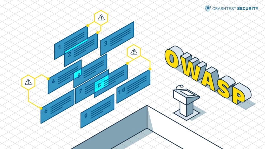 OWASP Top 10 List