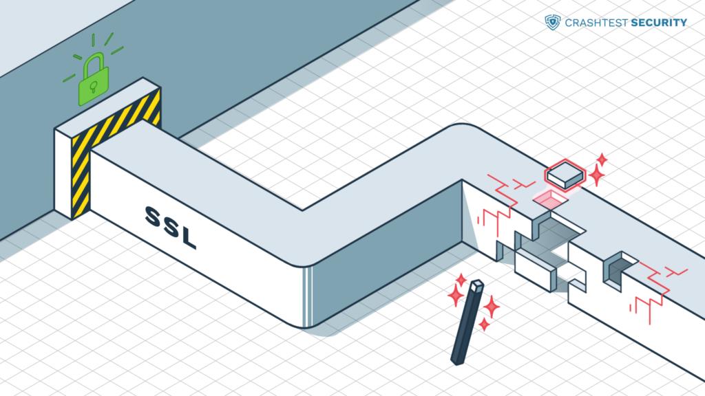 Poodle Attack Crashtest Securityk light How To Prevent SSL POODLE Attack